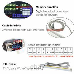 2Axis Digital Readout DRO Display 5µm Linear Glass Scale Mill Lathe Measure Kit